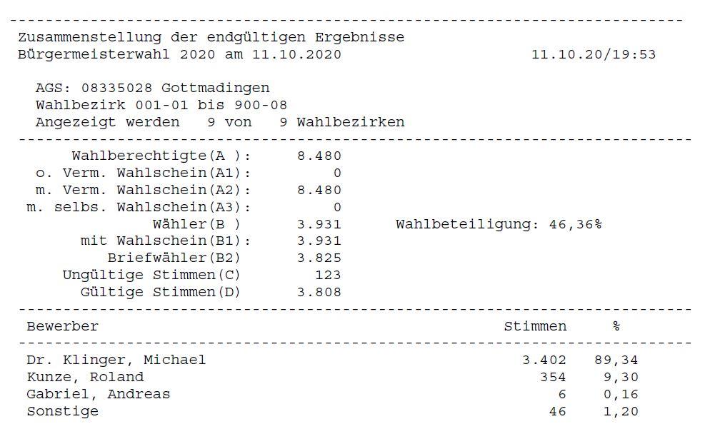Das offizielle Endergebniss der Bürgermeisterwahl vom 11.10.2020 (Quelle Gemeinde Gottmadingen)